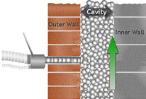 Cavity Wall Insulation - Bonded Bead Wall Insulation